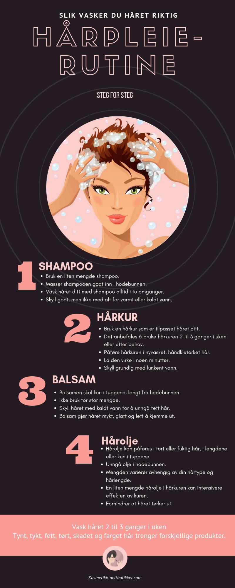 Infographic Hårpleie-Rutine